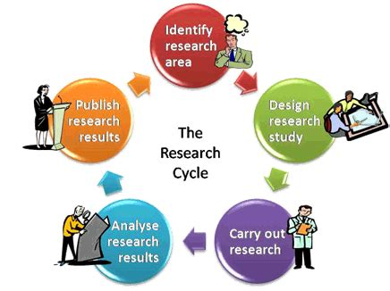 Action research proposal in tle